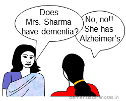 Dementia is a group of symptoms. Alzheimers disease is one possible cause