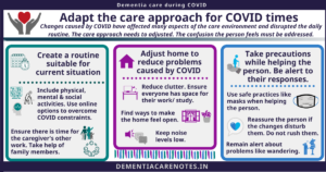 Caring for Someone with Alzheimers During the COVID-19